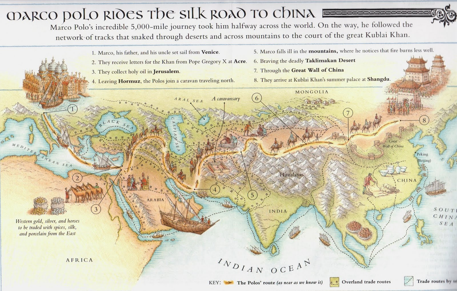 an overview of the silk road in the anent chinese civilization Ancient civilizations for kids home bi's have been found throughout chinese history silk is one of the another important product of the silk road was the.